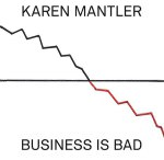 Karen Mantler – Business Is Bad (Cover)